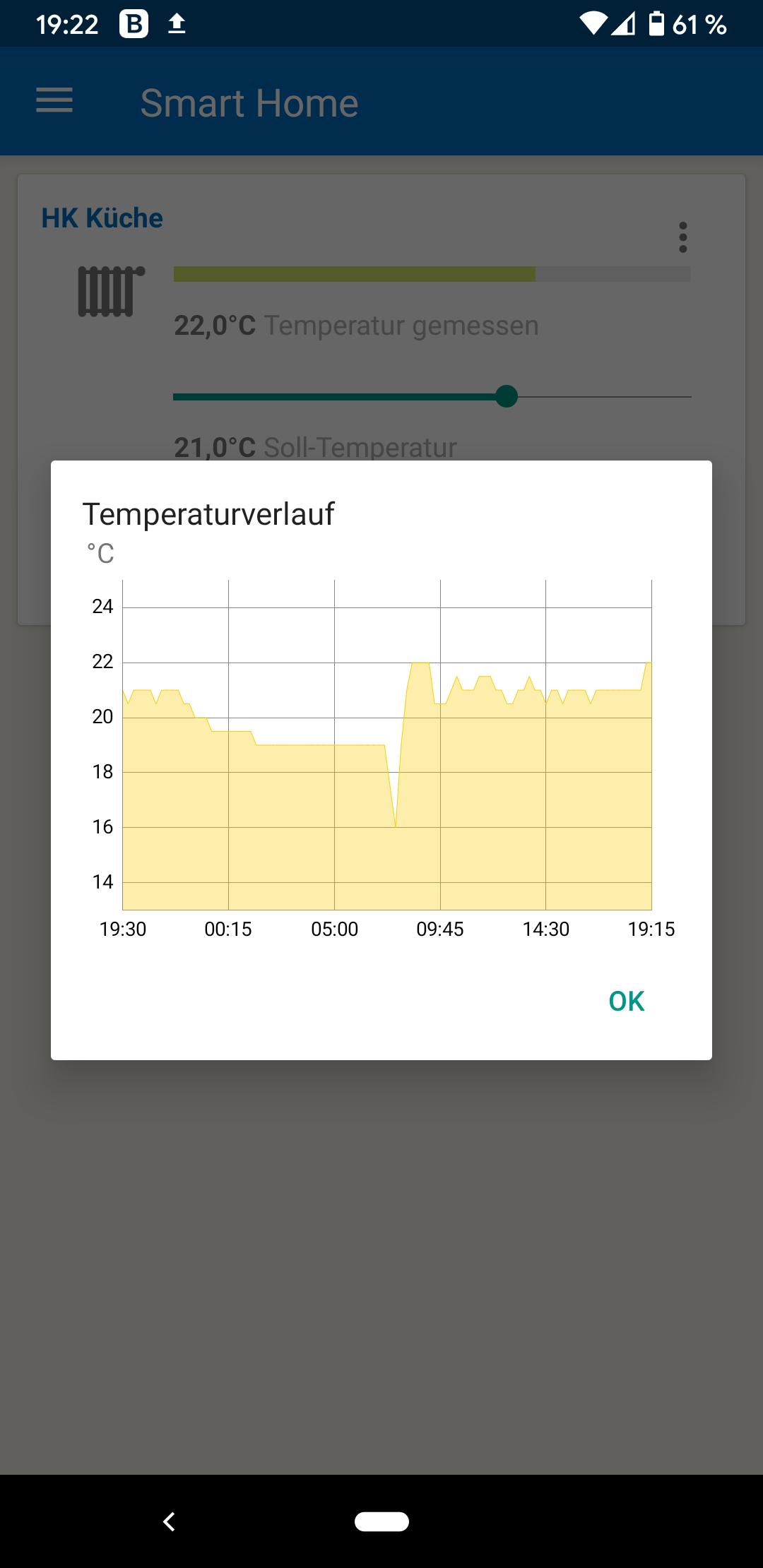 FRITZDECT-301-mit-MyFritz-Temperaturverlauf